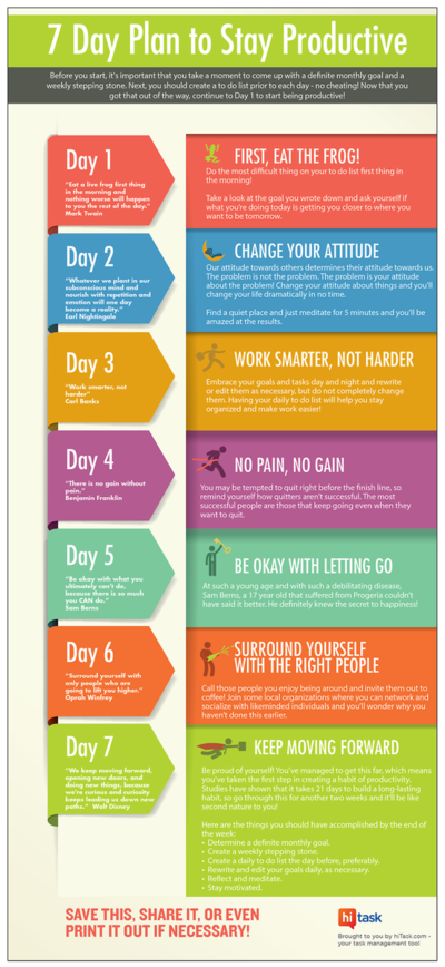 7 Day Plan to Stay Productive