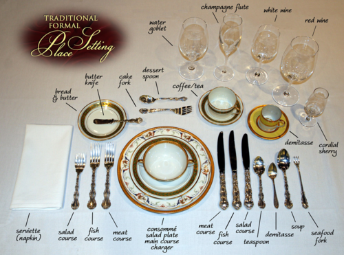 Table Place Setting traditional formal diagram